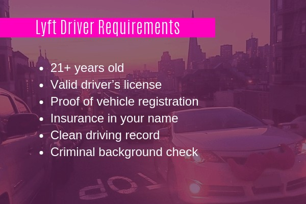 A list of the Lyft driver requirements