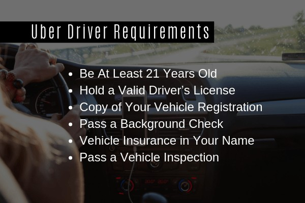 Uber Driver Requirements: How To Be a Rideshare Driver in 4 Easy Steps